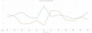 1816 & 2015 monthly rainfall anomalies