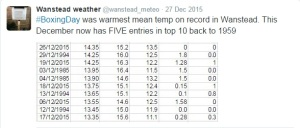 Top 10 warmest Dec means
