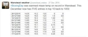 Top 10 warmest Dec means