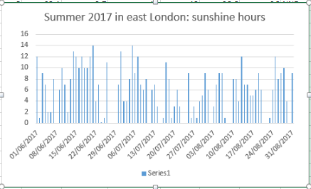 summer 2017 sun