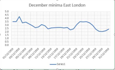 December minima.PNG