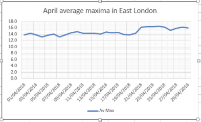 april max