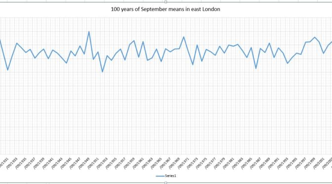 When did September become a summer month?