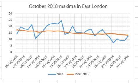 October 2018 max.JPG