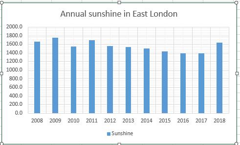 sunshine 2018