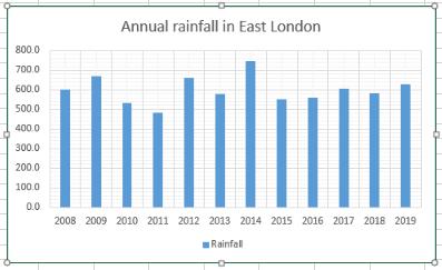 2019 rain